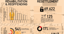 Infographic AS